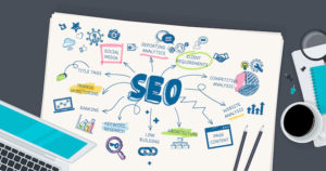5 Top SEO Strategies for you to Consider